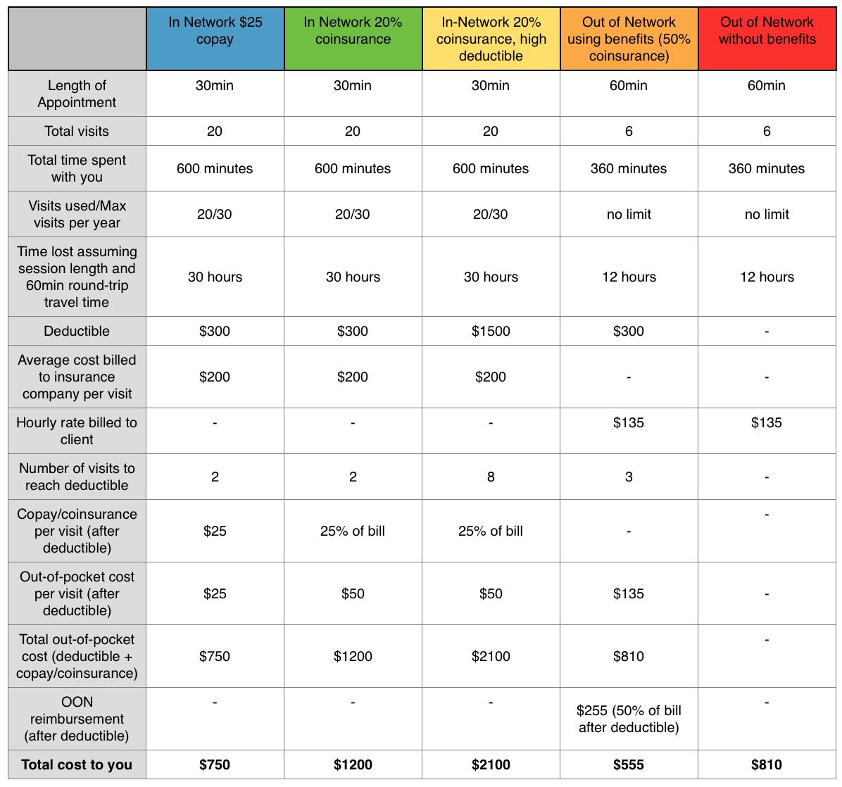 work schedule spreadsheet