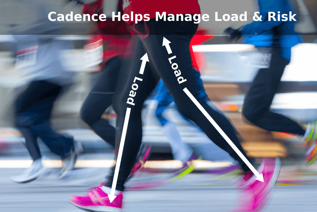 Loading-and-injury-risk-is-linked-to-running-cadence-1024×683